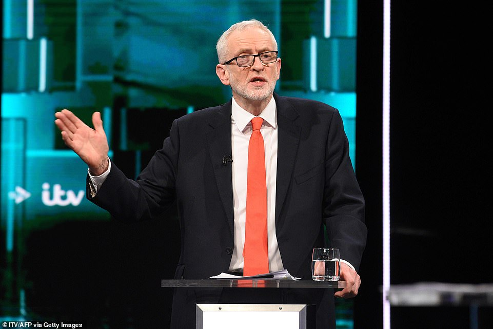 The audience in Salford laughed when Mr Corbyn claimed to have been 'clear' despite repeatedly ducking the question on whether he would support Leave or Remain