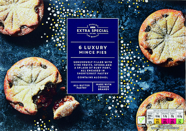 Joint second were Asda's Extra Special All Butter Luxury Mince Pies at £1.50 for six ¿ just 25p each